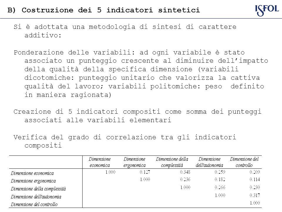 B) Costruzione dei 5 indicatori sintetici Si è adottata una metodologia di sintesi di carattere additivo: Ponderazione delle variabili: ad ogni variabile è stato associato un punteggio crescente al diminuire dell'impatto della qualità della specifica dimensione (variabili dicotomiche: punteggio unitario che valorizza la cattiva qualità del lavoro; variabili politomiche: peso definito in maniera ragionata) Creazione di 5 indicatori compositi come somma dei punteggi associati alle variabili elementari Verifica del grado di correlazione tra gli indicatori compositi