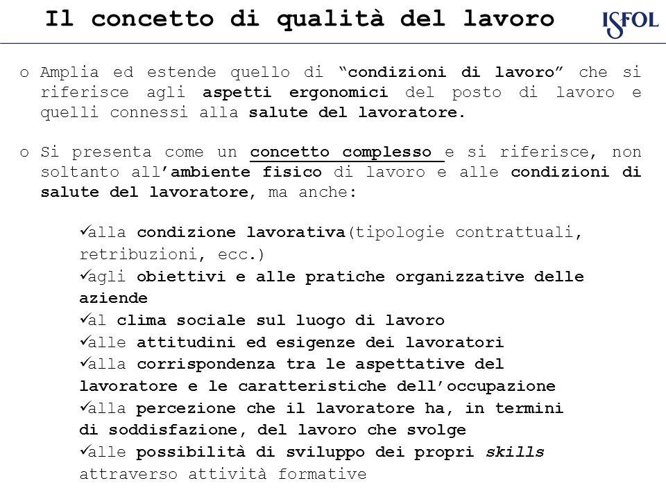 La IV indagine QDL: i passi da compiere (Ri)-definire le domande e le nuove esigenze conoscitive che la nuova indagine dovrà soddisfare sviluppare un disegno di indagine e una metodologia statistica rigorosa Costruire strumenti di rilevazione adeguati Al fine di realizzare uno strumento informativo in grado di indagare in modo esaustivo la Qualità del Lavoro in Italia si intende: Sul piano operativo il progetto procederà con la costituzione di specifici gruppi di lavoro