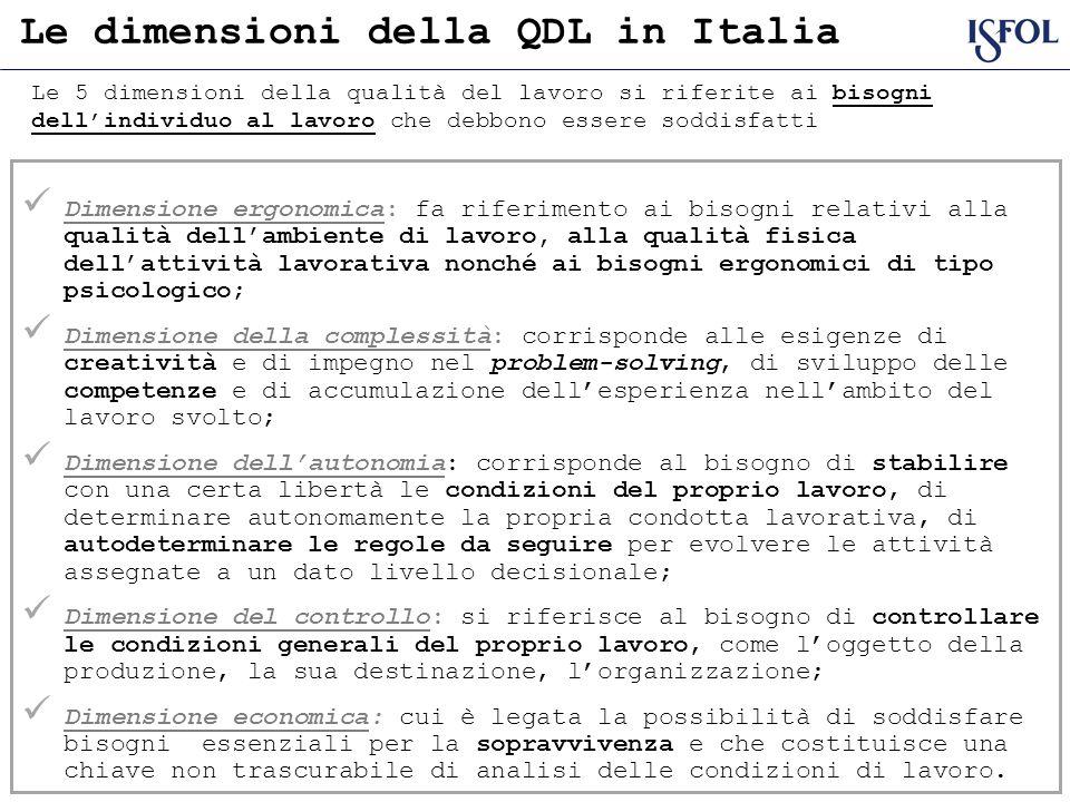 Le dimensioni della QDL in Italia Dimensione ergonomica: fa riferimento ai bisogni relativi alla qualità dell'ambiente di lavoro, alla qualità fisica dell'attività lavorativa nonché ai bisogni ergonomici di tipo psicologico; Dimensione della complessità: corrisponde alle esigenze di creatività e di impegno nel problem-solving, di sviluppo delle competenze e di accumulazione dell'esperienza nell'ambito del lavoro svolto; Dimensione dell'autonomia: corrisponde al bisogno di stabilire con una certa libertà le condizioni del proprio lavoro, di determinare autonomamente la propria condotta lavorativa, di autodeterminare le regole da seguire per evolvere le attività assegnate a un dato livello decisionale; Dimensione del controllo: si riferisce al bisogno di controllare le condizioni generali del proprio lavoro, come l'oggetto della produzione, la sua destinazione, l'organizzazione; Dimensione economica: cui è legata la possibilità di soddisfare bisogni essenziali per la sopravvivenza e che costituisce una chiave non trascurabile di analisi delle condizioni di lavoro.