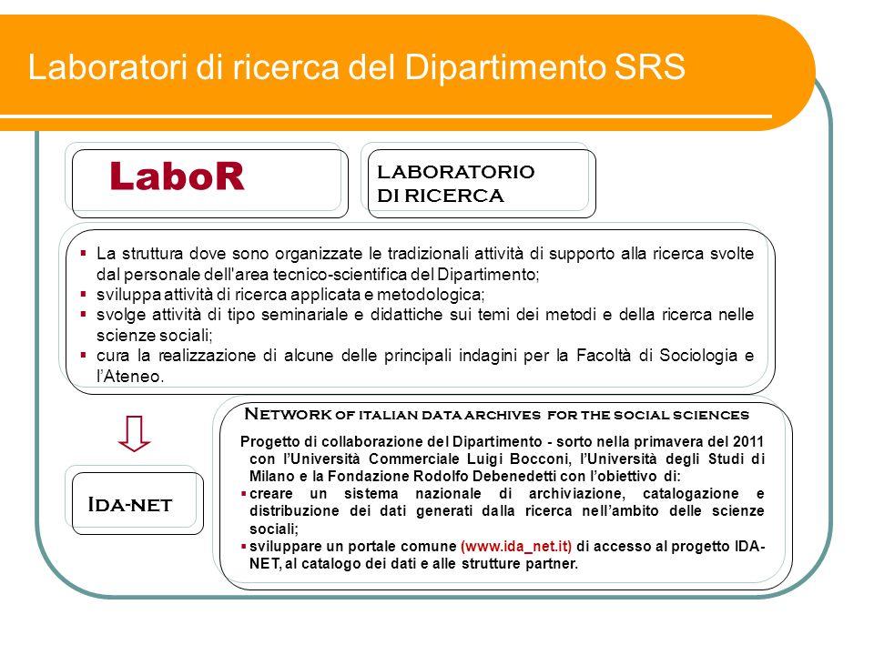 Laboratori di ricerca del Dipartimento SRS LaboR  La struttura dove sono organizzate le tradizionali attività di supporto alla ricerca svolte dal per