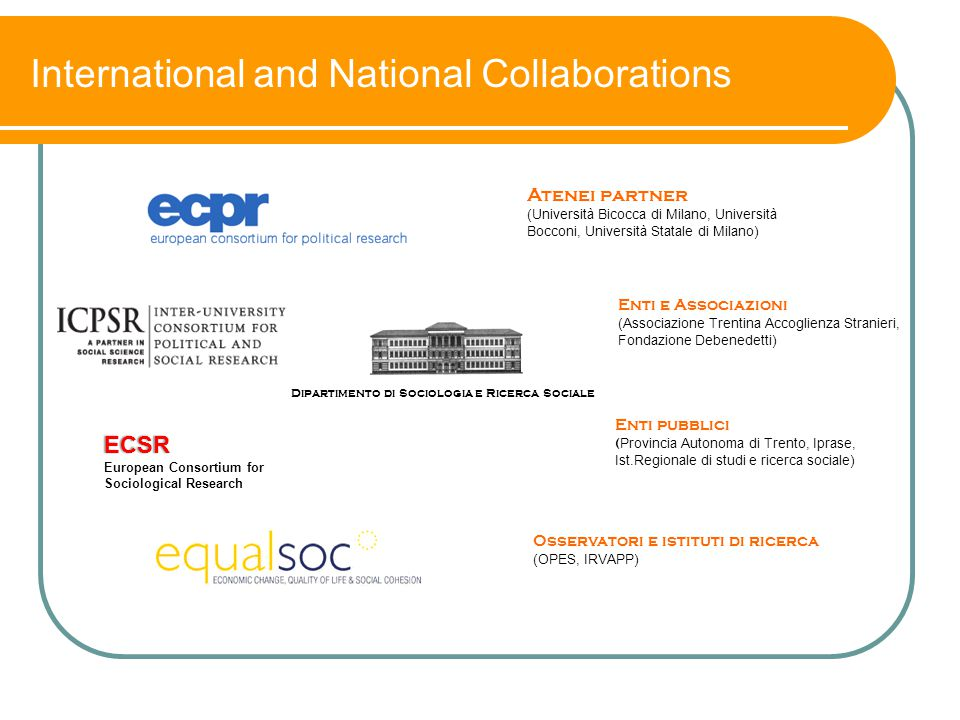 International and National Collaborations Atenei partner (Università Bicocca di Milano, Università Bocconi, Università Statale di Milano) Enti pubblic
