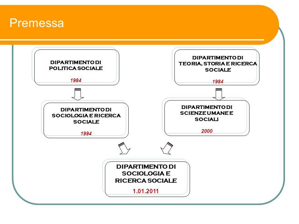Premessa DIPARTIMENTO DI POLITICA SOCIALE 1984 DIPARTIMENTO DI TEORIA, STORIA E RICERCA SOCIALE 1984 DIPARTIMENTO DI SOCIOLOGIA E RICERCA SOCIALE 1994