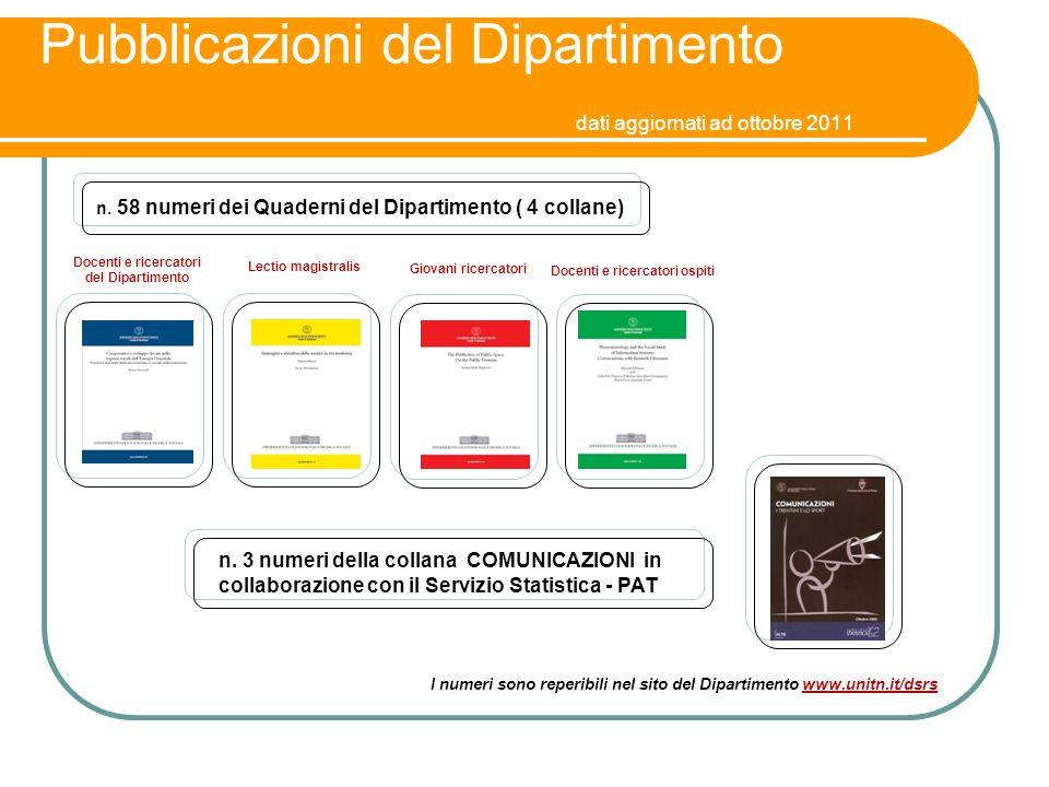 Pubblicazioni del Dipartimento dati aggiornati ad ottobre 2011 n. 58 numeri dei Quaderni del Dipartimento ( 4 collane) Docenti e ricercatori del Dipar