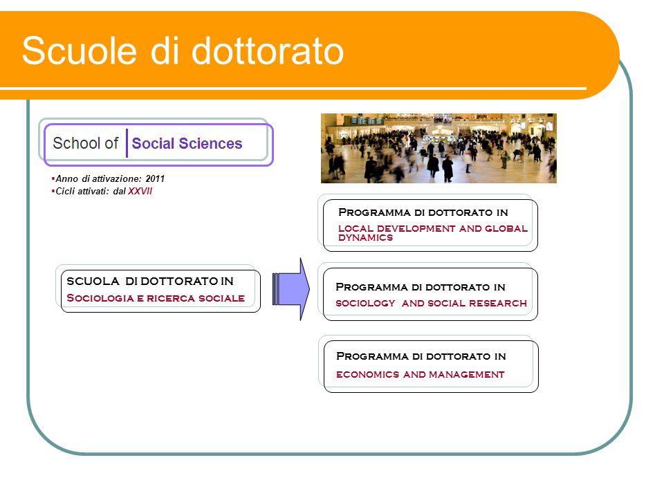 Scuole di dottorato Programma di dottorato in SOCIOLOGY AND SOCIAL RESEARCH  Anno di attivazione: 2011  Cicli attivati: dal XXVII Programma di dotto