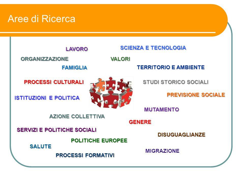 Aree di Ricerca LAVORO SCIENZA E TECNOLOGIA STUDI STORICO SOCIALI PROCESSI CULTURALI GENERE POLITICHE EUROPEE FAMIGLI A ORGANIZZAZIONE VALORI TERRITOR