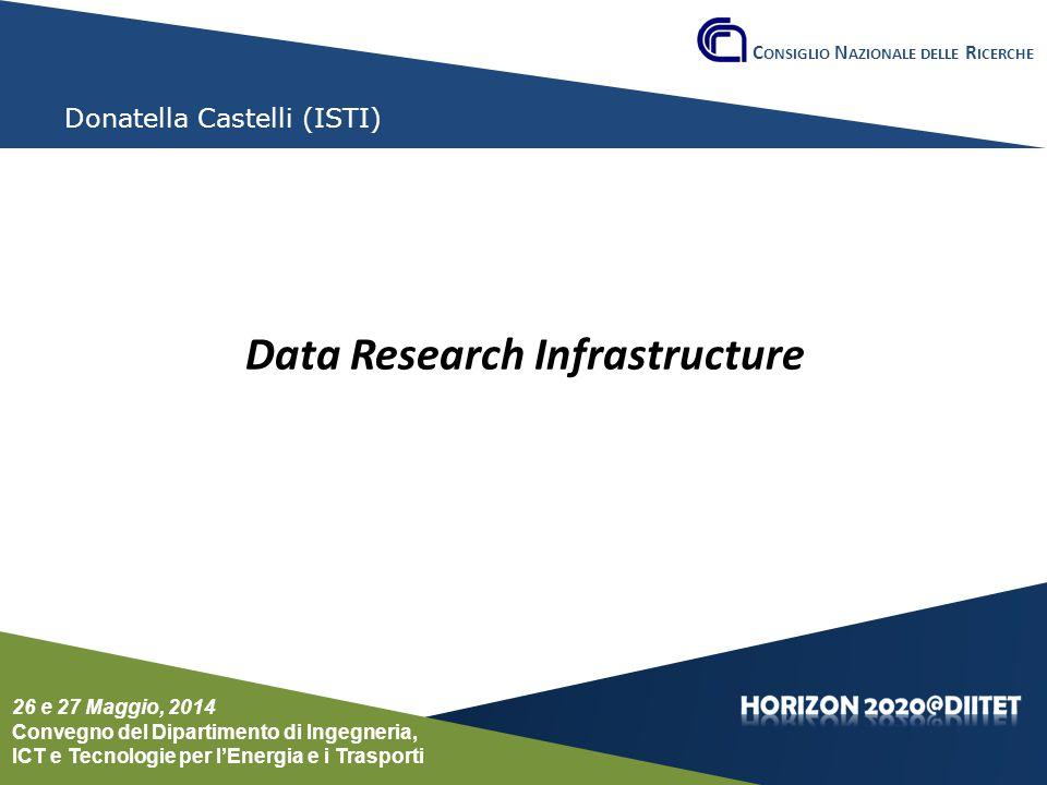 Conferenza del Dipartimento Roma, 26 e 27 maggio 2014 Conferenza del Dipartimento DIITET 26 e 27 maggio 2014 Donatella Castelli (ISTI) Data Research I