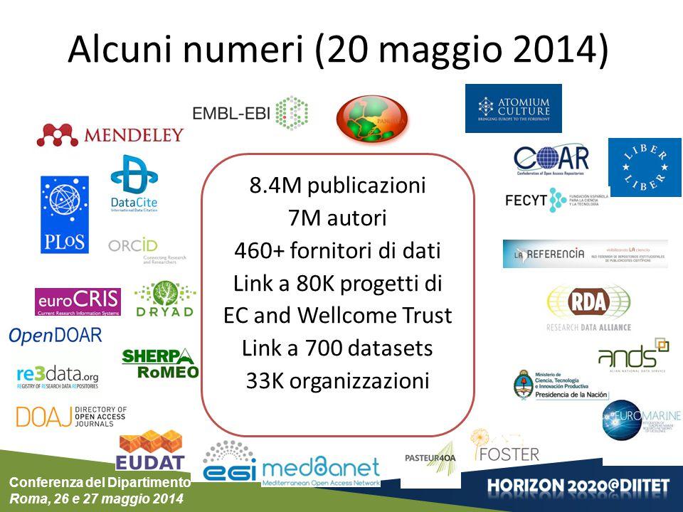 Conferenza del Dipartimento Roma, 26 e 27 maggio 2014 8.4M publicazioni 7M autori 460+ fornitori di dati Link a 80K progetti di EC and Wellcome Trust