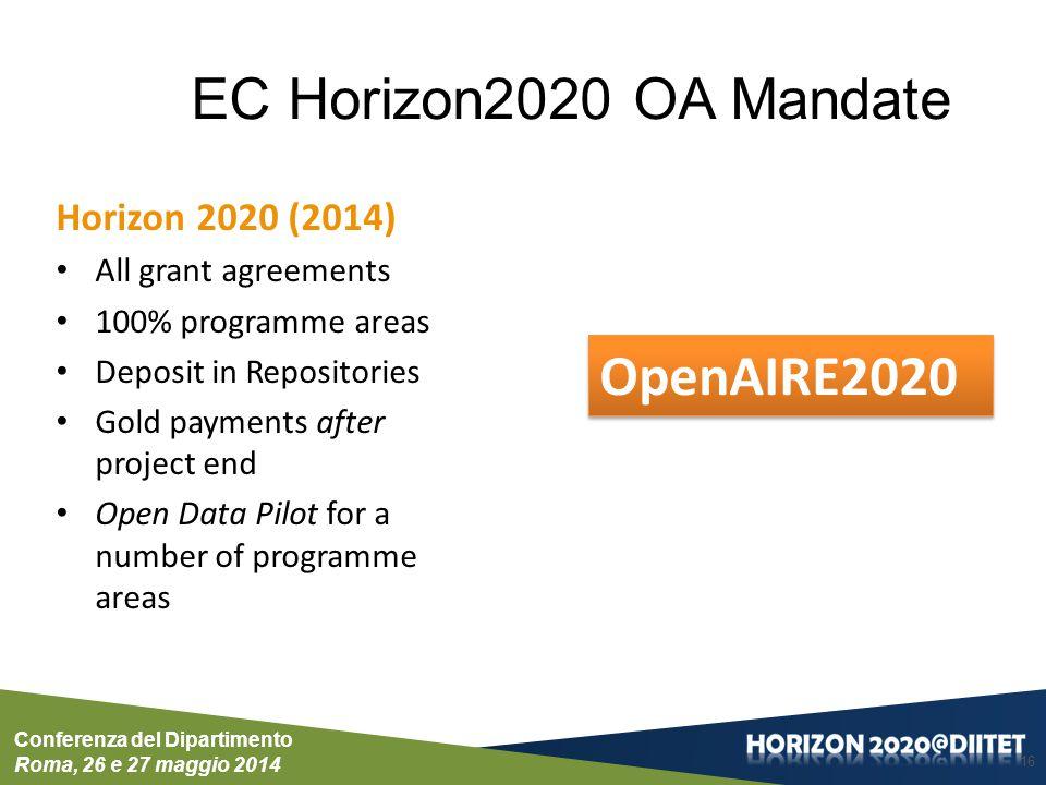 Conferenza del Dipartimento Roma, 26 e 27 maggio 2014 EC Horizon2020 OA Mandate Horizon 2020 (2014) All grant agreements 100% programme areas Deposit