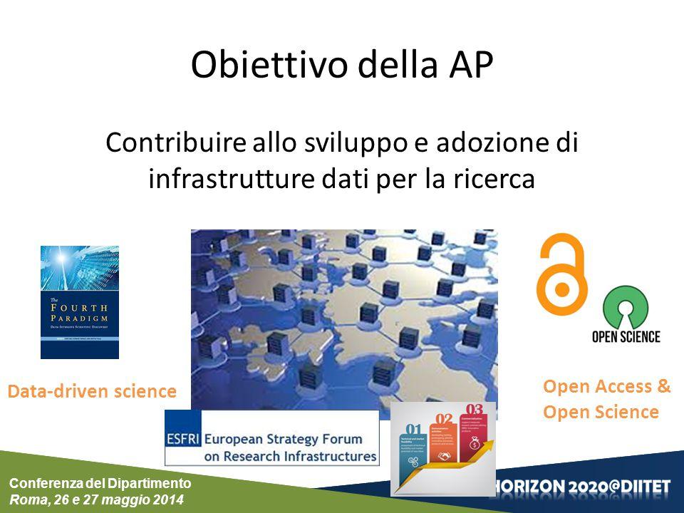 Conferenza del Dipartimento Roma, 26 e 27 maggio 2014 Conferenza del Dipartimento Roma, 26 e 27 maggio 2014 Obiettivo della AP Contribuire allo svilup