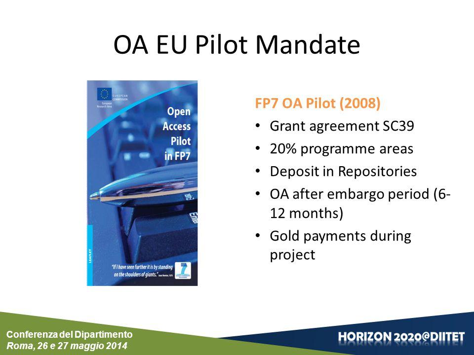 Conferenza del Dipartimento Roma, 26 e 27 maggio 2014 OA EU Pilot Mandate FP7 OA Pilot (2008) Grant agreement SC39 20% programme areas Deposit in Repo