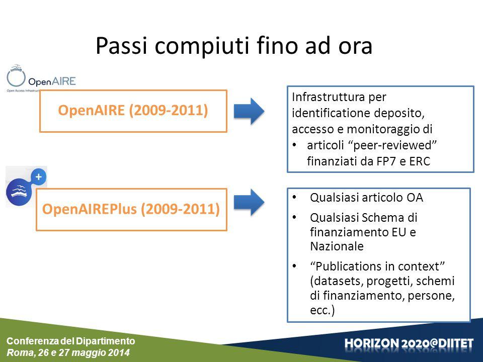 Conferenza del Dipartimento Roma, 26 e 27 maggio 2014 Passi compiuti fino ad ora OpenAIRE (2009-2011) Infrastruttura per identificatione deposito, acc