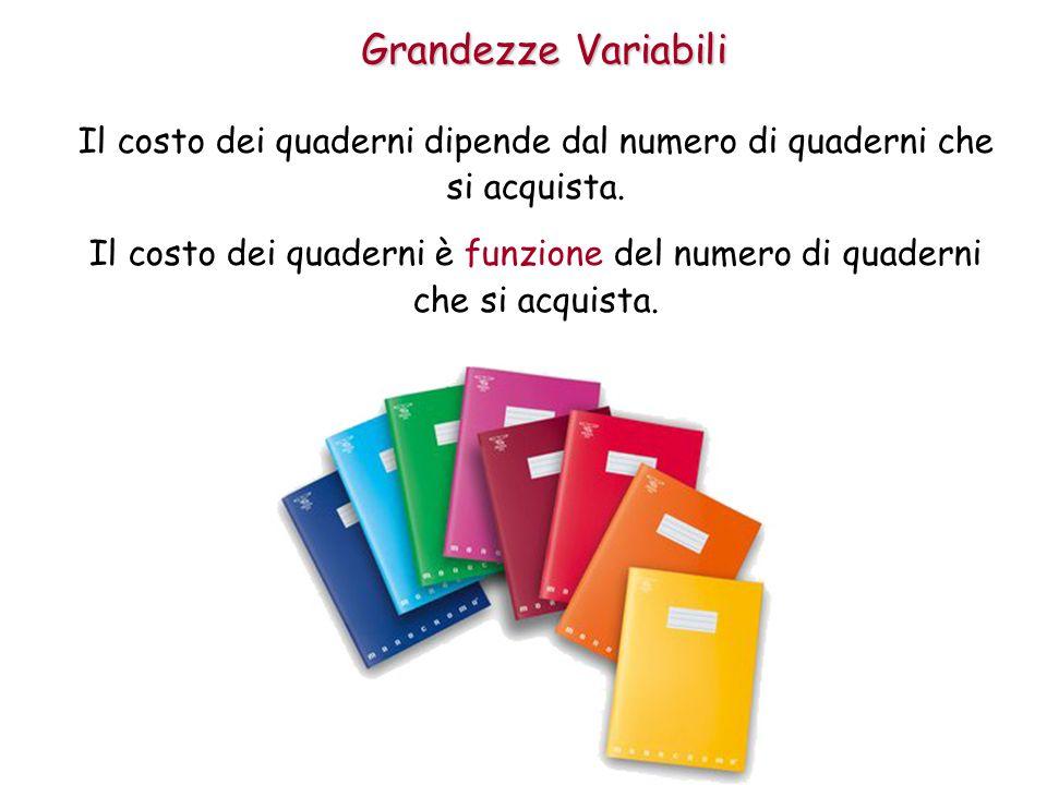 Grandezze Variabili Il costo dei quaderni dipende dal numero di quaderni che si acquista.