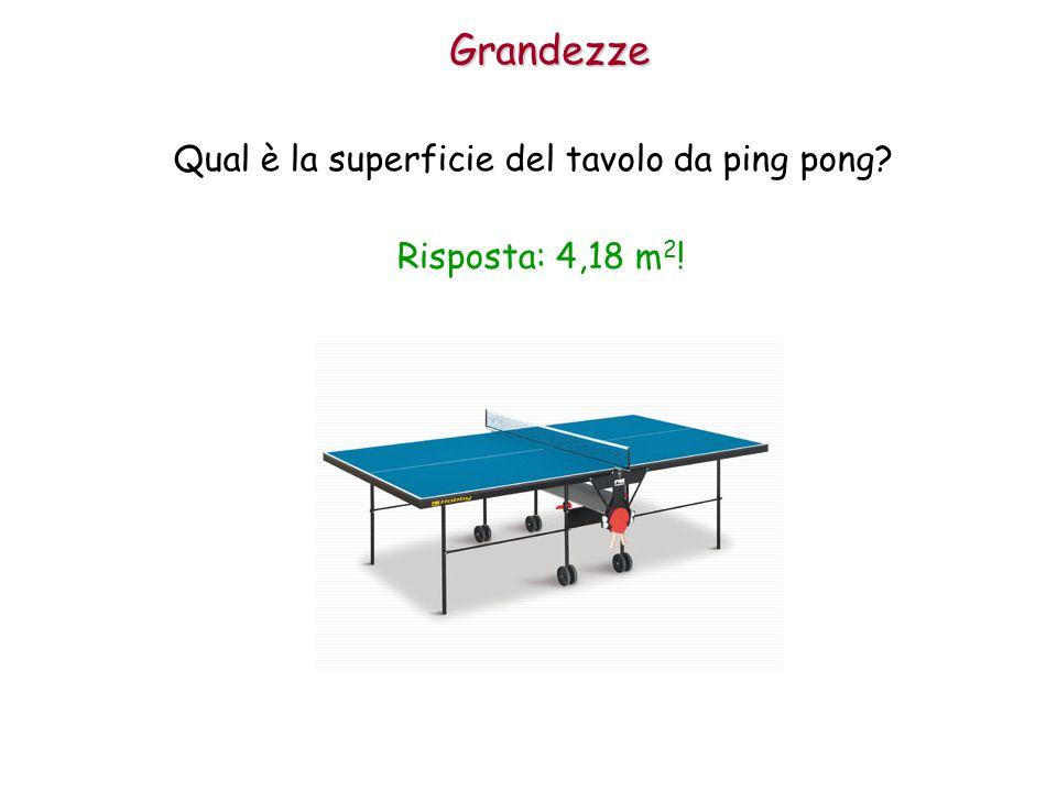 Grandezze Qual è la superficie del tavolo da ping pong? Risposta: 4,18 m 2 !