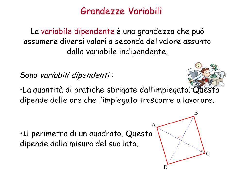 Grandezze Variabili La variabile dipendente è una grandezza che può assumere diversi valori a seconda del valore assunto dalla variabile indipendente.