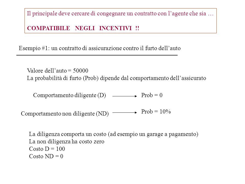 Contratto #1: il rimborso totale del valore dell'auto Valore di D = (Rimborso – 50000) x Prob(D) – Costo(D) = 0 x 0- 100 = - 100 Valore di ND = Rimborso – 50000) x Prob(ND) – Costo(ND) = 0 x 0.1 – 0 = 0 Valore di D >Valore di ND Razionalmente l'assicurato sceglie il comportamento Diligente: gli incentivi dell'assicurato sono COMPATIBILI con l'obiettivo dell'assicurazione Contratto #2: il rimborso parziale del valore dell'auto Valore di D = (48000 – 50000) x Prob(D) – Costo(D) = -2000 x 0- 100 = - 100 Valore di ND = (48000 – 50000) x Prob(ND) – Costo(ND) = -2000 x 0.1 – 0 = -200 Valore di ND >Valore di D Razionalmente l'assicurato sceglie il comportamento Non Diligente: gli incentivi dell'assicurato NON sono COMPATIBILI con gli incentivi dell'assicurazione