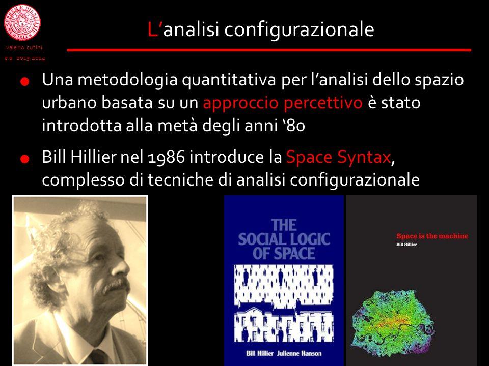Bill Hillier nel 1986 introduce la Space Syntax, complesso di tecniche di analisi configurazionale L'analisi configurazionale Una metodologia quantita