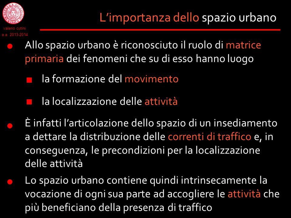 L'importanza dello spazio urbano Allo spazio urbano è riconosciuto il ruolo di matrice primaria dei fenomeni che su di esso hanno luogo È infatti l'ar