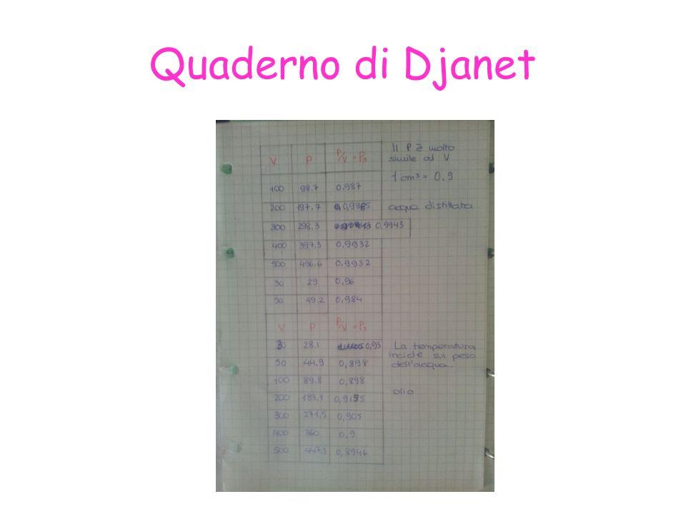 Quaderno di Djanet