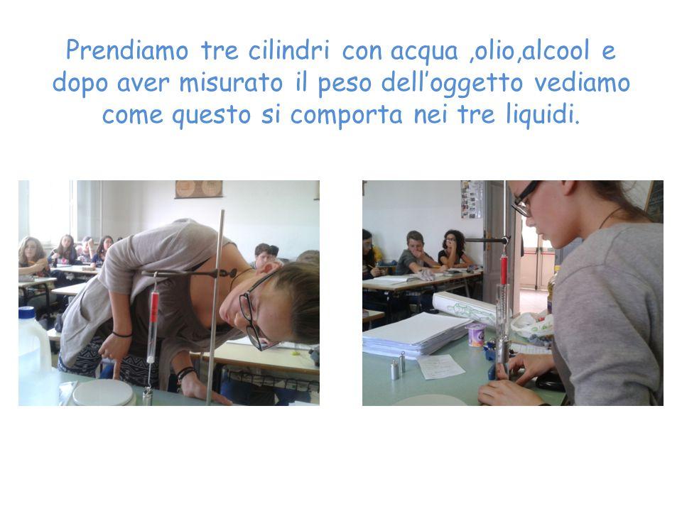 Prendiamo tre cilindri con acqua,olio,alcool e dopo aver misurato il peso dell'oggetto vediamo come questo si comporta nei tre liquidi.