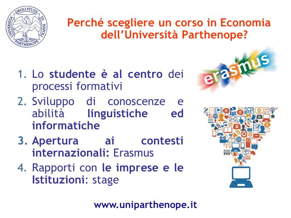 Perché scegliere un corso in Economia dell'Università Parthenope.