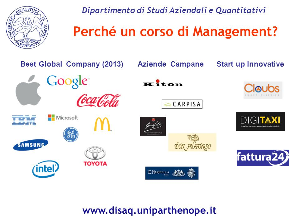 Perché un corso di Management? Dipartimento di Studi Aziendali e Quantitativi Best Global Company (2013)Aziende Campane Start up Innovative www.disaq.