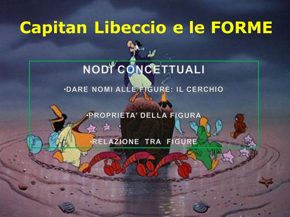Capitan Libeccio e le FORME