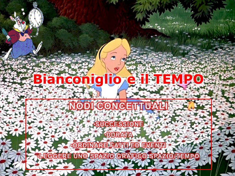 Viene fatta la sagoma di una bambina e una dell'insegnante per raffigurare Alice grande e Alice piccola.