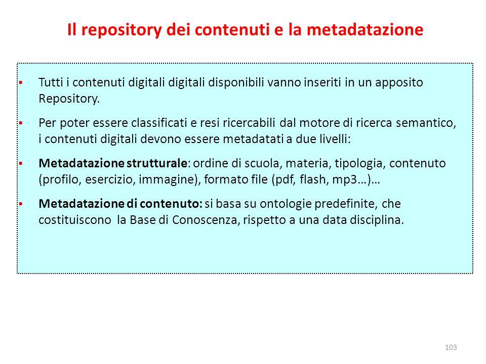 103 Il repository dei contenuti e la metadatazione  Tutti i contenuti digitali digitali disponibili vanno inseriti in un apposito Repository.  Per p