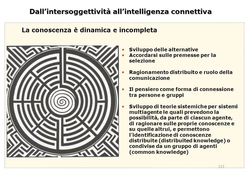 113 Dall'intersoggettività all'intelligenza connettiva La conoscenza è dinamica e incompleta Sviluppo delle alternative Accordarsi sulle premesse per