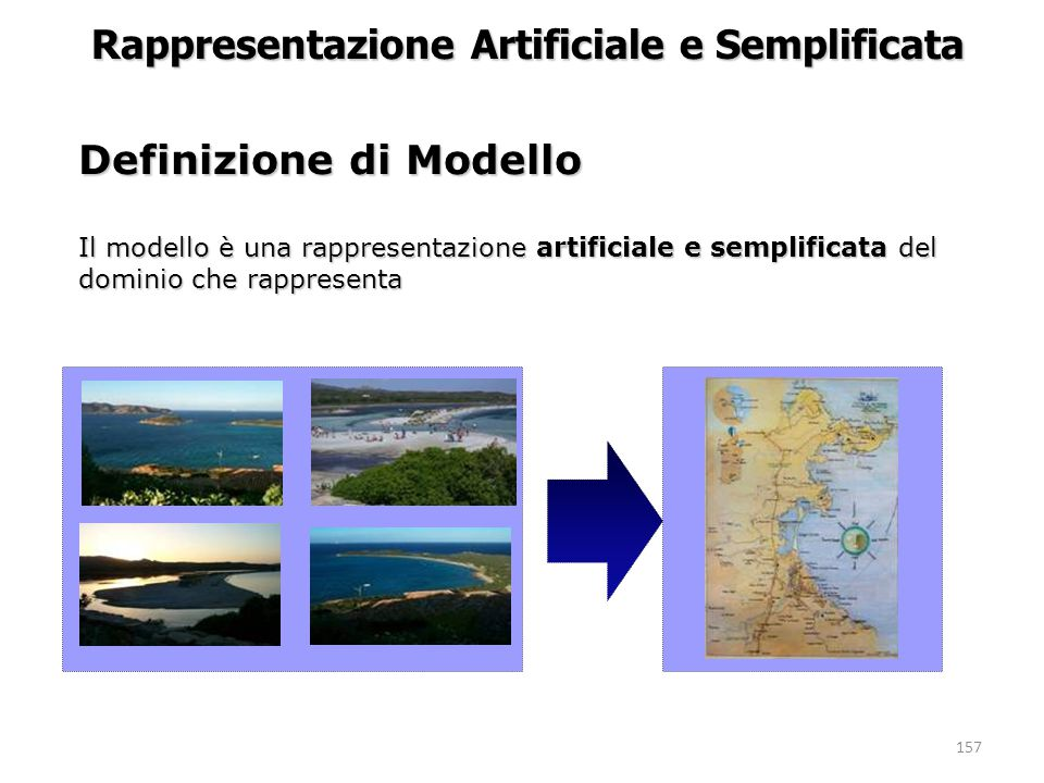 157 Rappresentazione Artificiale e Semplificata Definizione di Modello Il modello è una rappresentazione artificiale e semplificata del dominio che ra