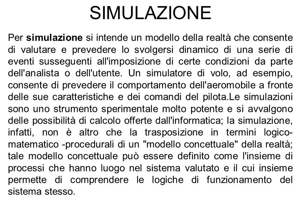 SIMULAZIONE Per simulazione si intende un modello della realtà che consente di valutare e prevedere lo svolgersi dinamico di una serie di eventi susse