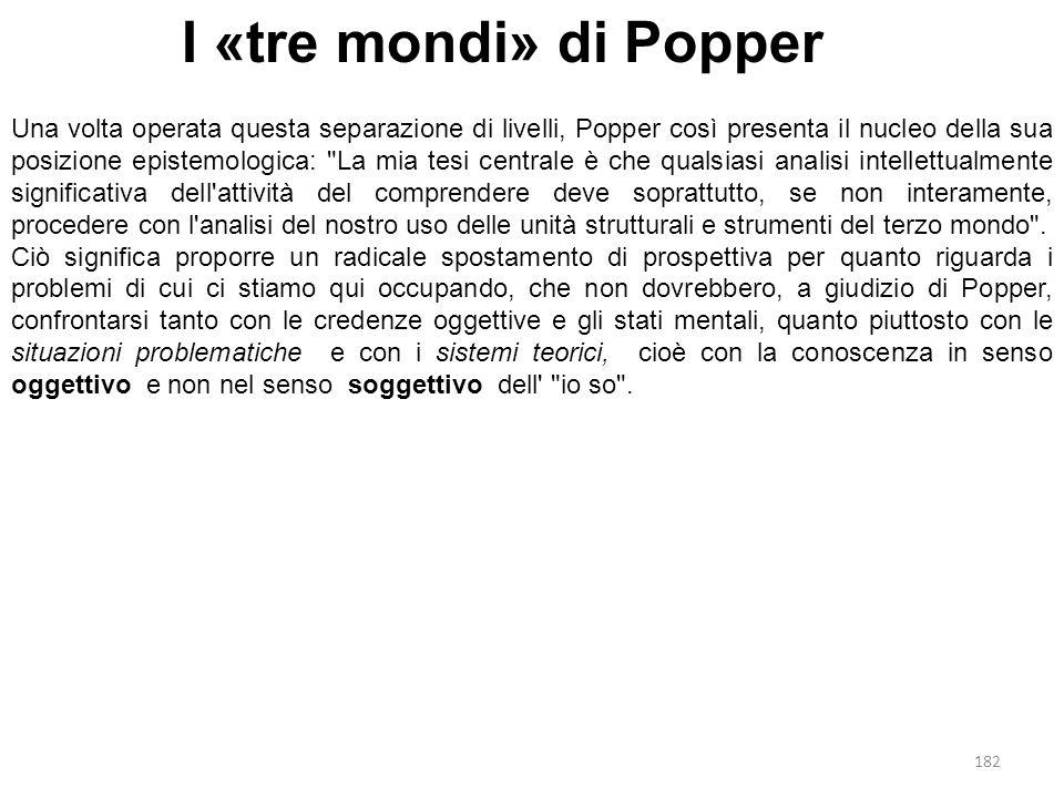 182 I «tre mondi» di Popper Una volta operata questa separazione di livelli, Popper così presenta il nucleo della sua posizione epistemologica:
