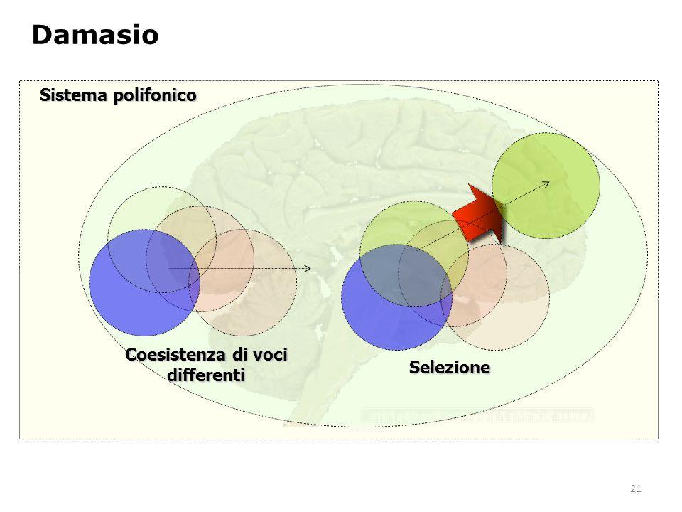21 Sistema polifonico Selezione Damasio Coesistenza di voci differenti