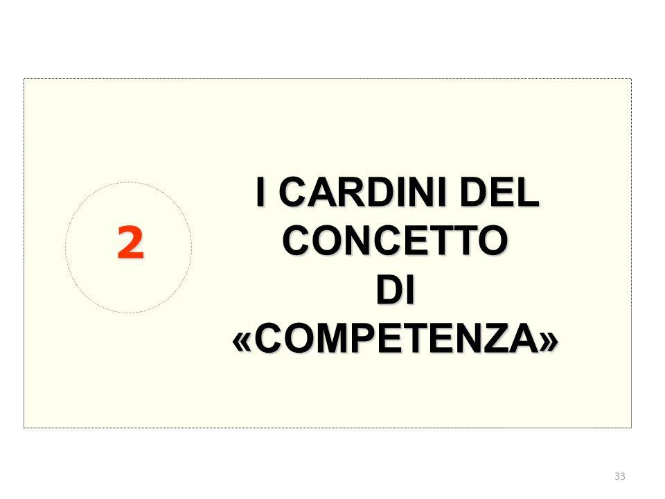33 ICARDINI DEL CONCETTO I CARDINI DEL CONCETTODI«COMPETENZA» 2