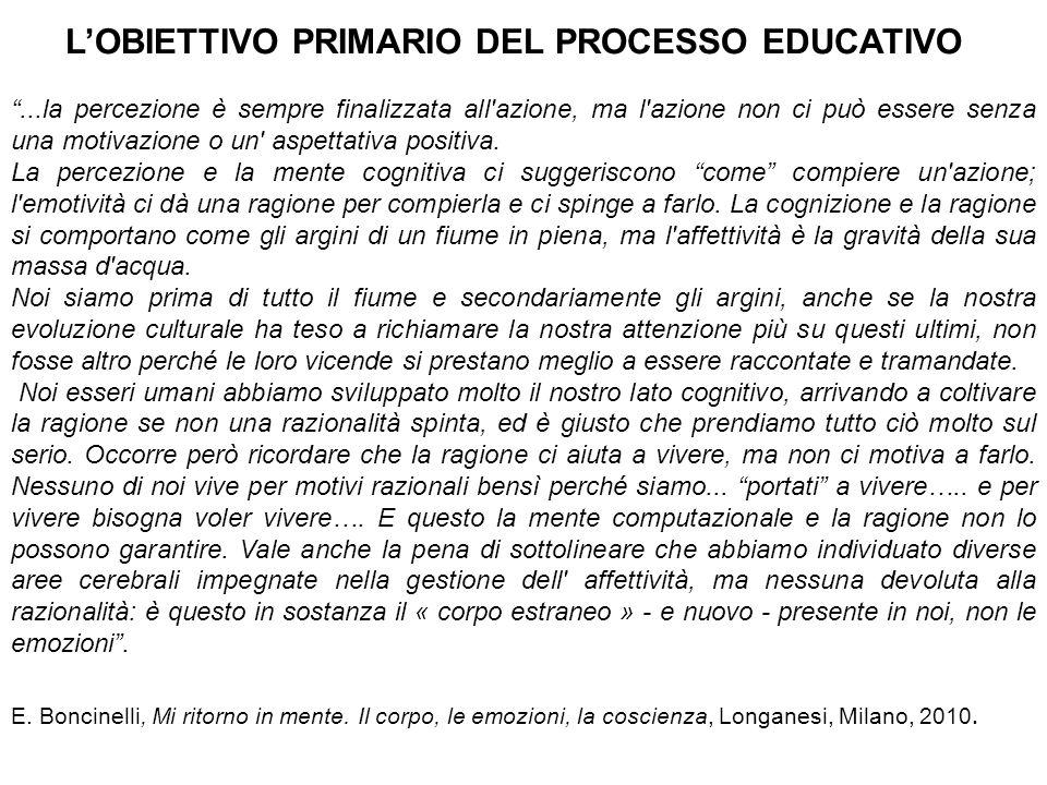86 Lo sviluppo dell'insegnamento lungo l'asse dei linguaggi LINGUAGGI FORMALIZZATI CODICE+ SINTASSI LINGUAGGI NATURALI CODICE LINGUAGGI ICONICI CODICE+ SINTASSI+ SEMANTICA LINGUAGGI DIGITALI TECNOLOGIE LINGUAGGI CORPOREI E DELL'ESPRESSIVITÀ