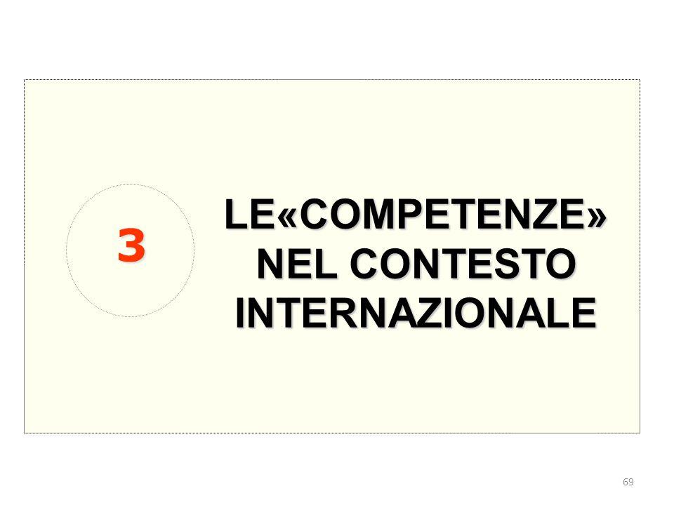 69 LE«COMPETENZE» NEL CONTESTO INTERNAZIONALE 3