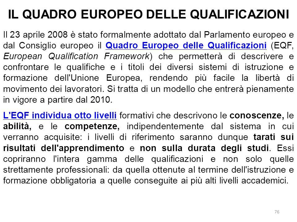 76 IL QUADRO EUROPEO DELLE QUALIFICAZIONI Il 23 aprile 2008 è stato formalmente adottato dal Parlamento europeo e dal Consiglio europeo il Quadro Euro