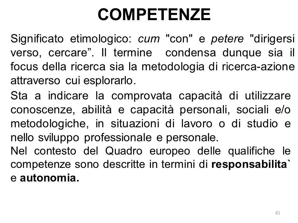 81 COMPETENZE Sta a indicare la comprovata capacità di utilizzare conoscenze, abilità e capacità personali, sociali e/o metodologiche, in situazioni d