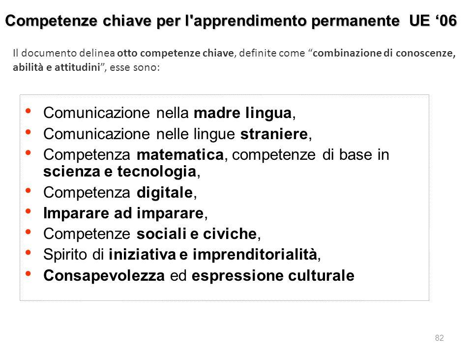 82 Competenze chiave per l'apprendimento permanente UE '06 Comunicazione nella madre lingua, Comunicazione nelle lingue straniere, Competenza matemati