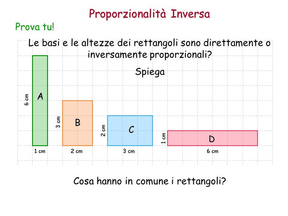 Proporzionalità Inversa Le basi e le altezze dei rettangoli sono direttamente o inversamente proporzionali.