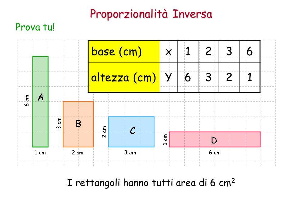 Proporzionalità Inversa Prova tu! base (cm)x1236 altezza (cm)Y6321 I rettangoli hanno tutti area di 6 cm 2