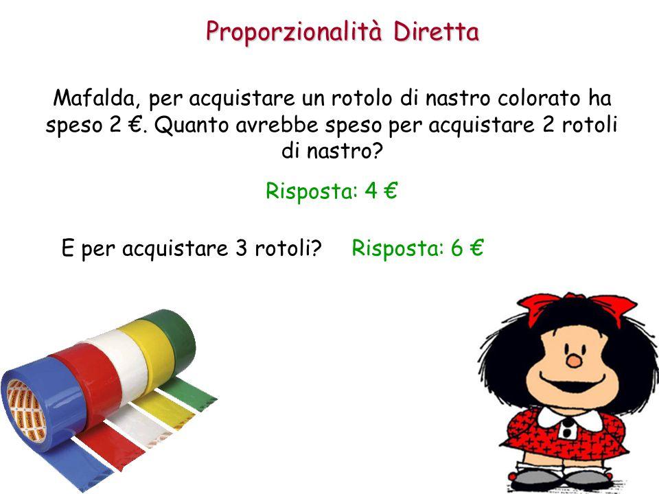 Proporzionalità Diretta Mafalda, per acquistare un rotolo di nastro colorato ha speso 2 €. Quanto avrebbe speso per acquistare 2 rotoli di nastro? E p