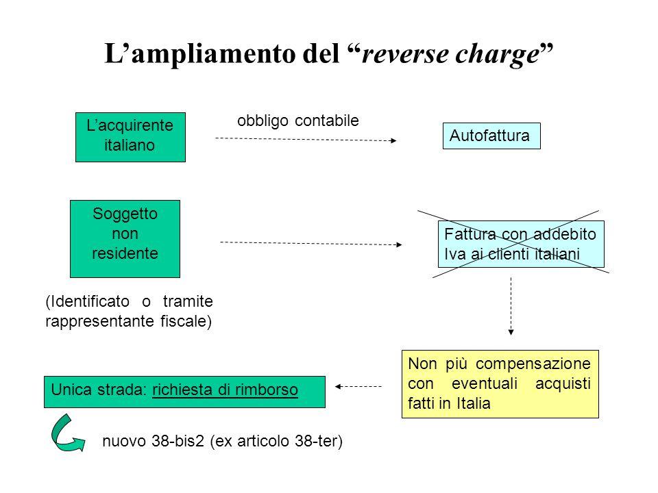 """L'ampliamento del """"reverse charge"""" L'acquirente italiano Autofattura obbligo contabile Soggetto non residente Fattura con addebito Iva ai clienti ital"""