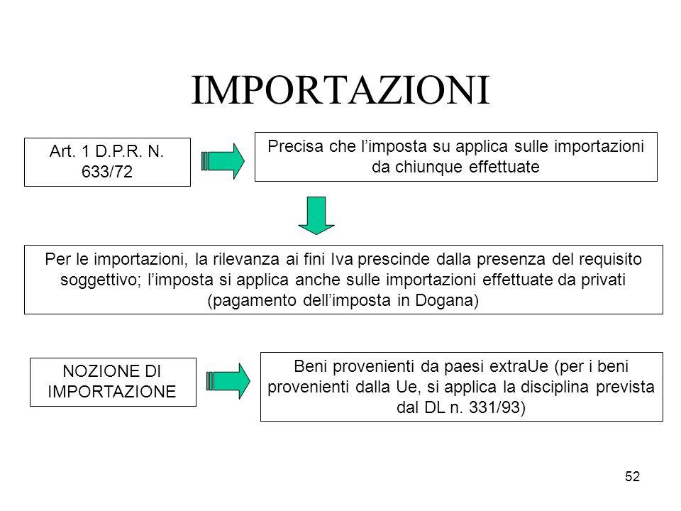52 IMPORTAZIONI Art. 1 D.P.R. N. 633/72 Precisa che l'imposta su applica sulle importazioni da chiunque effettuate Per le importazioni, la rilevanza a