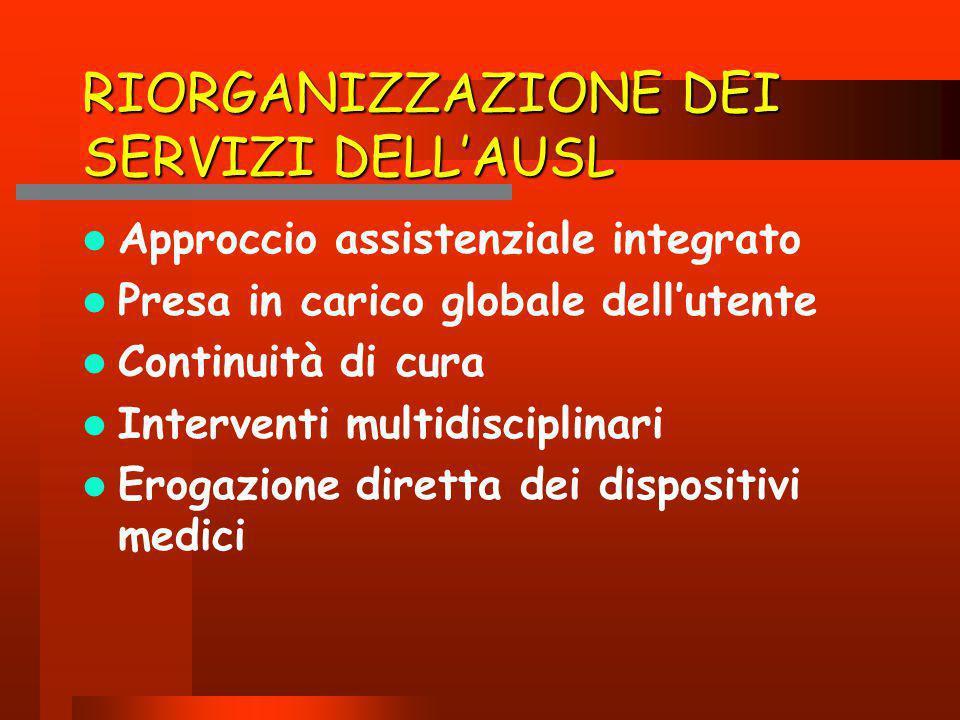 RIORGANIZZAZIONE DEI SERVIZI DELL'AUSL Approccio assistenziale integrato Presa in carico globale dell'utente Continuità di cura Interventi multidiscip