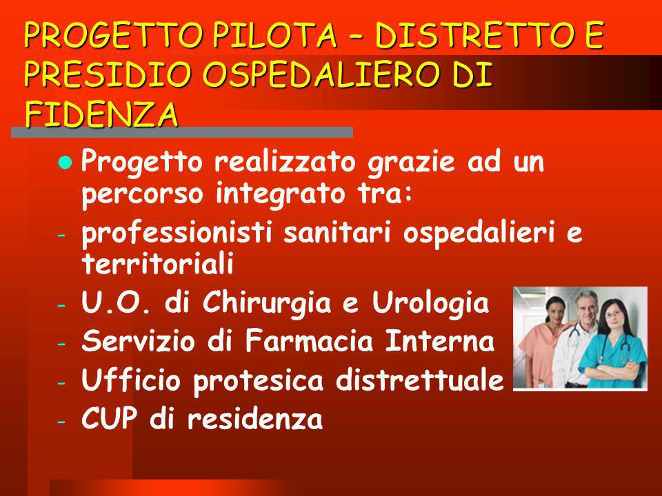PROGETTO PILOTA – DISTRETTO E PRESIDIO OSPEDALIERO DI FIDENZA Progetto realizzato grazie ad un percorso integrato tra: - professionisti sanitari osped