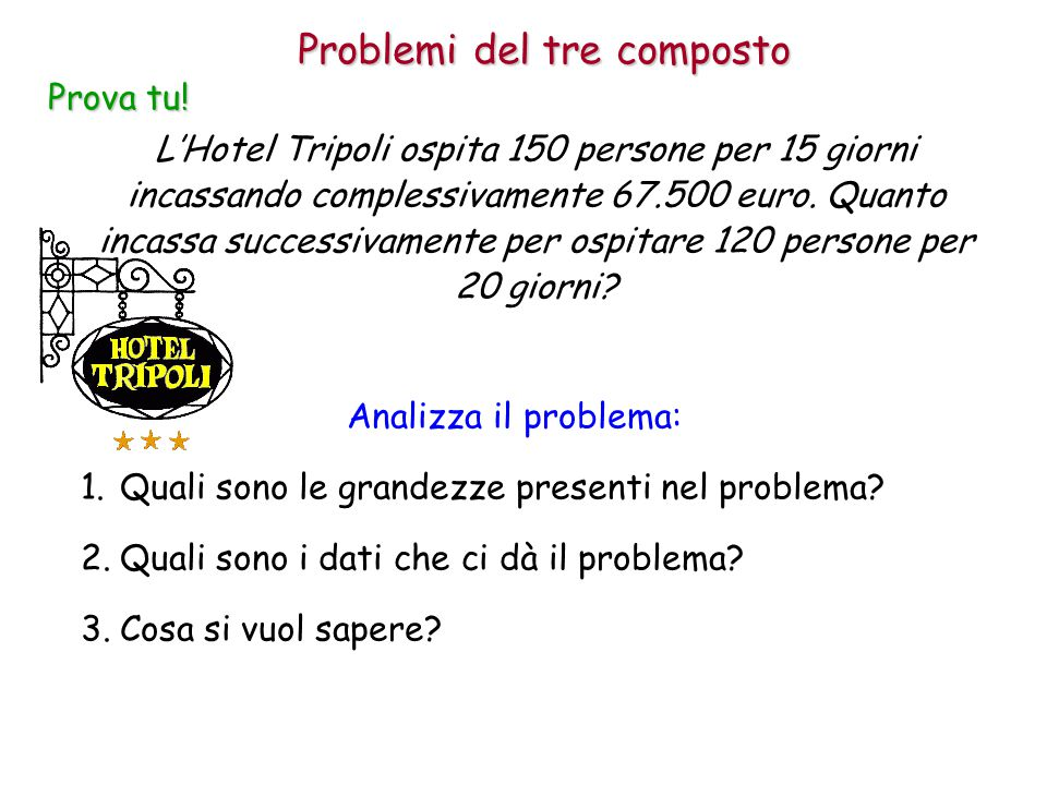 Problemi del tre composto L'Hotel Tripoli ospita 150 persone per 15 giorni incassando complessivamente 67.500 euro. Quanto incassa successivamente per