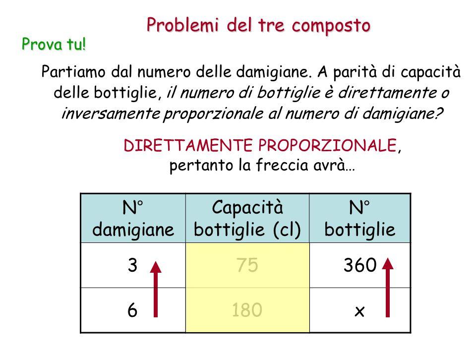 Problemi del tre composto Prova tu! Partiamo dal numero delle damigiane. A parità di capacità delle bottiglie, il numero di bottiglie è direttamente o