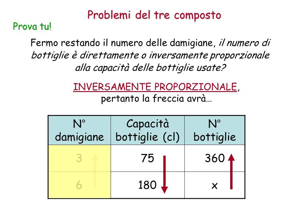 Problemi del tre composto Prova tu! Fermo restando il numero delle damigiane, il numero di bottiglie è direttamente o inversamente proporzionale alla