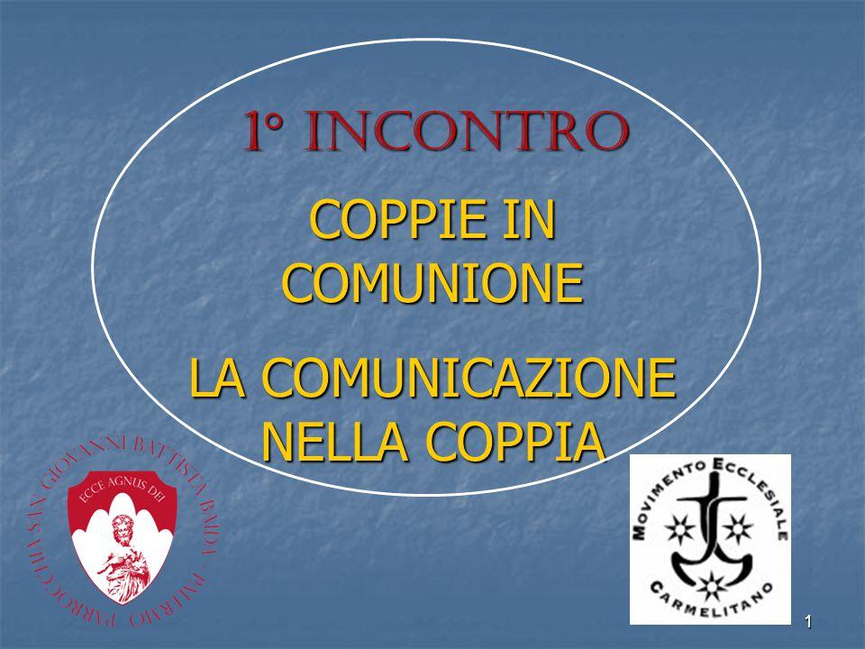 1 1° incontro COPPIE IN COMUNIONE LA COMUNICAZIONE NELLA COPPIA